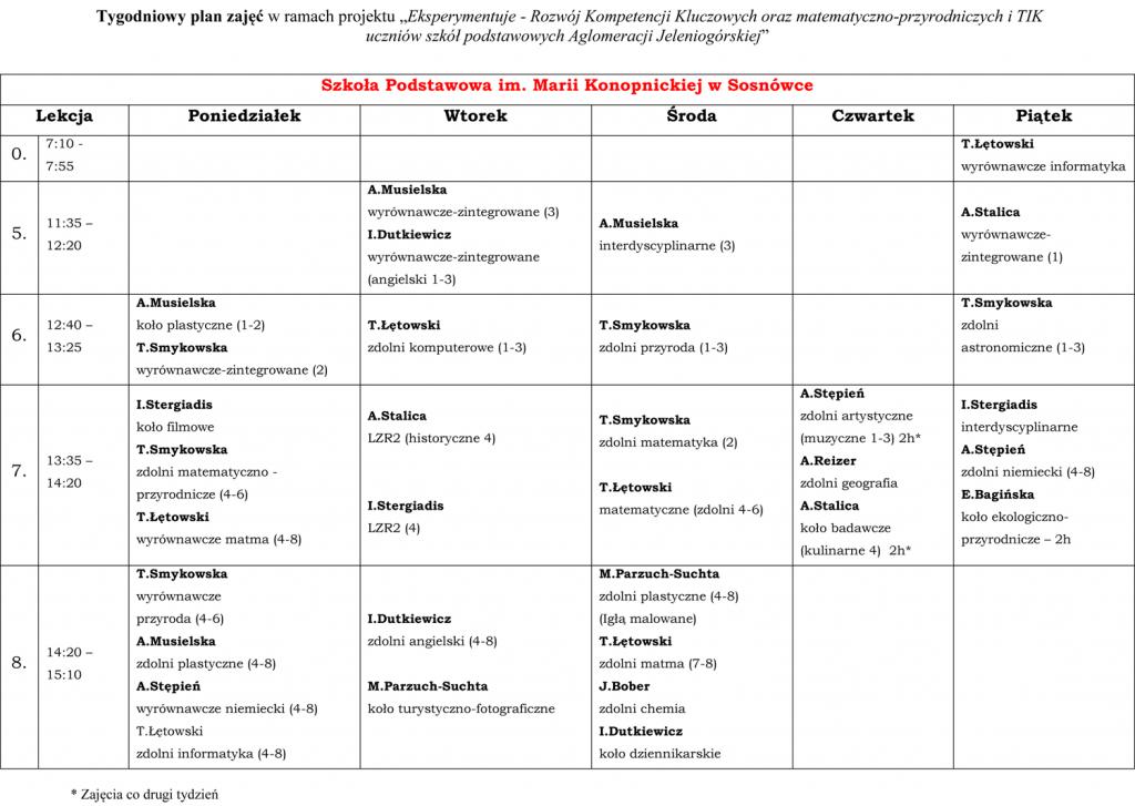 sosnowka-Tygodniowy-plan-zajęć-w-ramach-projektu-Eksperymentuje